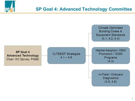 1 SP Goal 4: Advanced Technology Committee SP Goal 4 Advanced Technology Chair: KC Spivey, PG&E CLTEESP Strategies 4.1 – 4.6 Market Adoption: OEM Promotion.