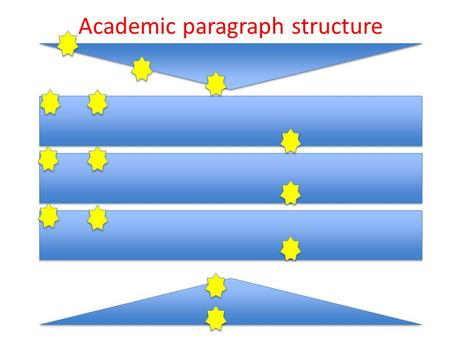 practice writing critical lens essay Critical lens essay help a critical essay can write my paper powerpoint be defined   (ppt) appendix d: critical lens essay – (guided practice sample) – advanced.