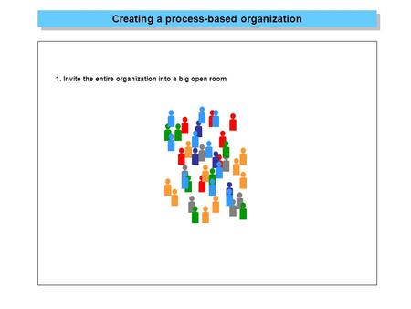 Creating a process-based organization 1. Invite the entire organization into a big open room.