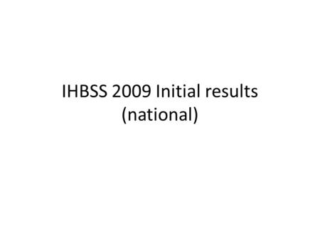 IHBSS 2009 Initial results (national). Knowledge on HIV.