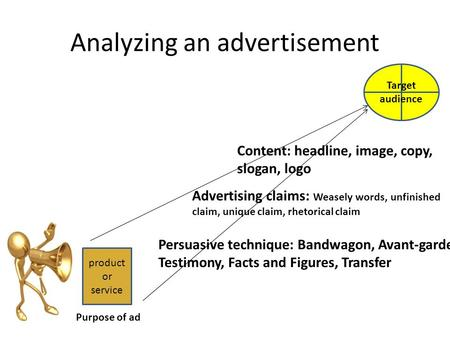 Analyzing an advertisement product or service Purpose of ad Target audience Persuasive technique: Bandwagon, Avant-garde, Testimony, Facts and Figures,