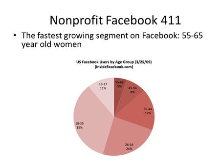 Nonprofit Facebook 411 The fastest growing segment on Facebook: 55-65 year old women.
