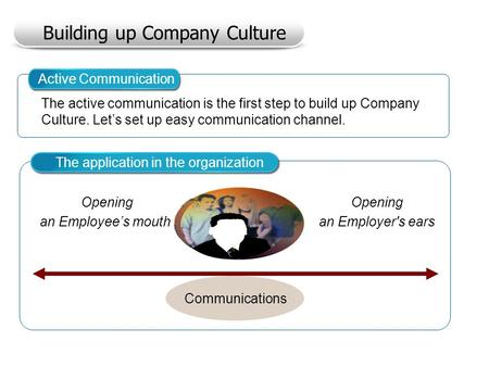 Building up Company Culture The active communication is the first step to build up Company Culture. Let's set up easy communication channel. Active Communication.