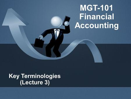 Key Terminologies (Lecture 3) MGT-101 Financial Accounting.
