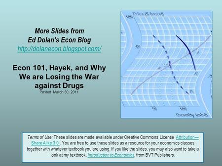More Slides from Ed Dolan's Econ Blog  Econ 101, Hayek, and Why We are Losing the War against Drugs Posted March 30, 2011.