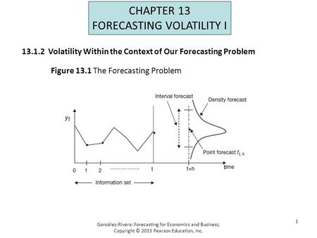 1 CHAPTER 13 FORECASTING VOLATILITY I Figure 13.1 The Forecasting Problem González-Rivera: Forecasting for Economics and Business, Copyright © 2013 Pearson.