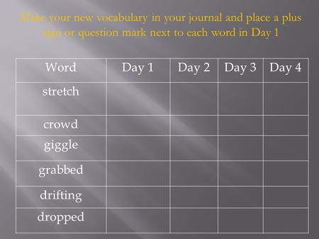WordDay 1Day 2Day 3Day 4 stretch crowd giggle grabbed drifting dropped Make your new vocabulary in your journal and place a plus sign or question mark.