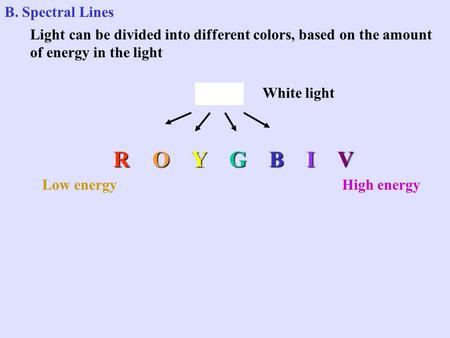 B. Spectral Lines Light can be divided into different colors, based on the amount of energy in the light White light R O Y G B I V Low energyHigh energy.