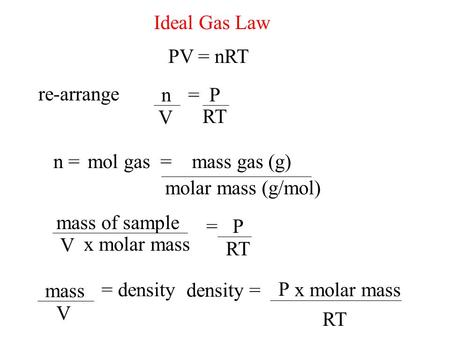 Ideal Gas Law PV = nRT re-arrange n V = P RT n = molar mass (g/mol) mol gas= mass gas (g) mass of sample V x molar mass = P RT = density mass V density.
