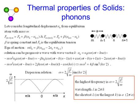 Thermal properties of Solids: phonons
