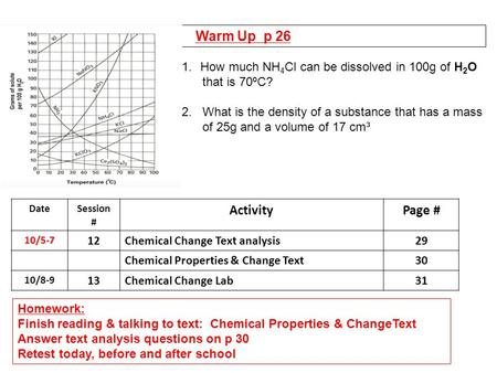 Warm Up p 26 DateSession # ActivityPage # 10/5-7 12Chemical Change Text analysis29 Chemical Properties & Change Text30 10/8-9 13Chemical Change Lab31 Homework: