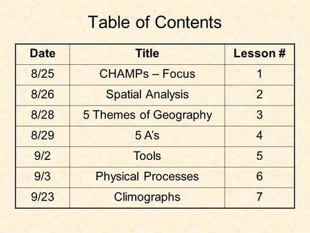 Table of Contents DateTitleLesson # 8/25CHAMPs – Focus1 8/26Spatial Analysis2 8/285 Themes of Geography3 8/295 A's4 9/2Tools5 9/3Physical Processes6 9/23Climographs7.