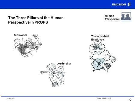 Leadership The Three Pillars of the Human Perspective in PROPS Human Perspective Juha Ilpala Date: 1999-11-08 Teamwork The Individual Employee 6.