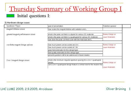 Thursday Summary of Working Group I Initial questions I: LHC LUMI 2005; 2.9.2005; ArcidossoOliver Brüning 1.