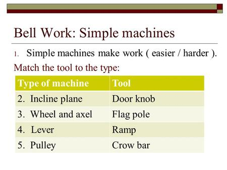 Bell Work: Simple machines 1. Simple machines make work ( easier / harder ). Match the tool to the type: Type of machineTool 2. Incline planeDoor knob.