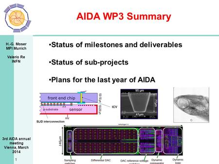 H.-G. Moser MPI Munich Valerio Re INFN AIDA WP3 Summary 1 Status of milestones and deliverables Status of sub-projects Plans for the last year of AIDA.