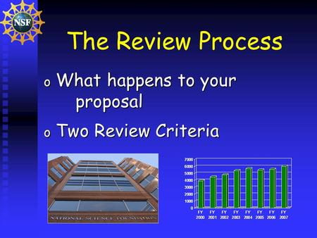 The Review Process o What happens to your proposal o Two Review Criteria.