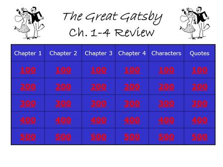 The Great Gatsby Ch. 1-4 Review Chapter 1Chapter 2Chapter 3Chapter 4CharactersQuotes 100 200 300 400 500.