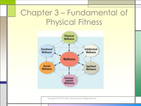 Copyright © 2012 The McGraw-Hill Companies. All Rights Reserved. Chapter 3 – Fundamental of Physical Fitness.