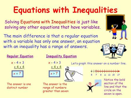 Equations with Inequalities Solving Equations with Inequalities is just like solving any other equations that have variables. The main difference is that.