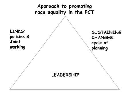 Approach to promoting race equality in the PCT LEADERSHIP LINKS: policies & Joint working SUSTAINING CHANGES: cycle of planning.