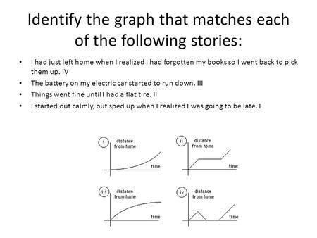 Identify the graph that matches each of the following stories: