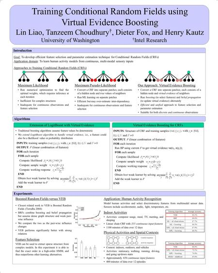 Training Conditional Random Fields using Virtual Evidence Boosting Lin Liao, Tanzeem Choudhury †, Dieter Fox, and Henry Kautz University of Washington.