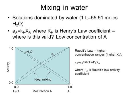 Mixing in water Solutions dominated by water (1 L=55.51 moles H 2 O) a A =k H X A where K H is Henry's Law coefficient – where is this valid? Low concentration.