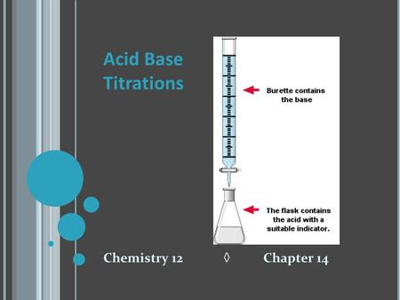 Acid Base Titrations Chemistry 12◊ Chapter 14. Titration: A titration is a technique for finding an unknown concentration of one chemical from the known.