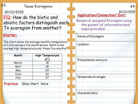 64Texas Ecoregions 10/13/2015 63 10/13/2015 Starter: Application/Connection/ Exit: Month High Temperature (C°) March15 April18 May20 June22 July27 The.