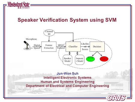 Jun-Won Suh Intelligent Electronic Systems Human and Systems Engineering Department of Electrical and Computer Engineering Speaker Verification System.