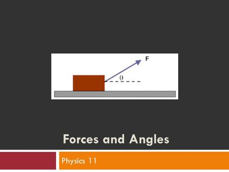 Forces and Angles Physics 11. More bad jokes… Review: Free-body diagrams:  Free-body diagrams are used to show the relative magnitude and direction.