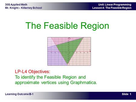 30S Applied Math Mr. Knight – Killarney School Slide 1 Unit: Linear Programming Lesson 4: The Feasible Region The Feasible Region Learning Outcome B-1.