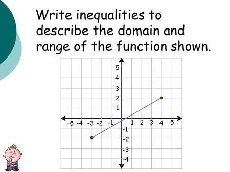 Write inequalities to describe the domain and range of the function shown.