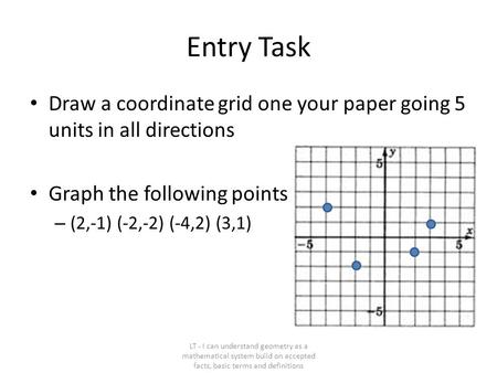Entry Task Draw a coordinate grid one your paper going 5 units in all directions Graph the following points – (2,-1) (-2,-2) (-4,2) (3,1) LT - I can understand.