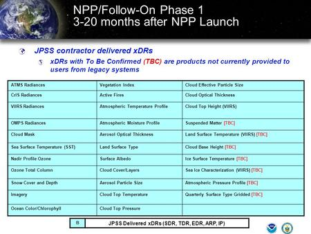 NPP/Follow-On Phase 1 3-20 months after NPP Launch JPSS contractor delivered xDRs  xDRs with To Be Confirmed (TBC) are products not currently provided.