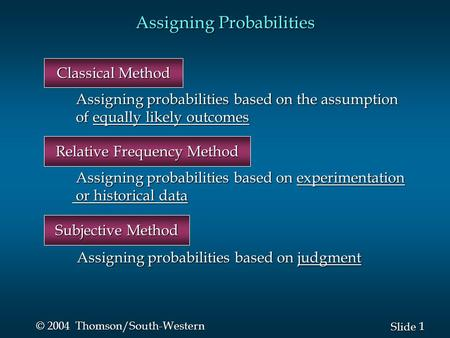 1 1 Slide © 2004 Thomson/South-Western Assigning Probabilities Classical Method Relative Frequency Method Subjective Method Assigning probabilities based.