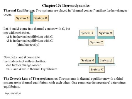 "Phys 250 Ch12 p1 Chapter 13: Thermodynamics Thermal Equilibrium: Two systems are placed in ""thermal contact"" until no further changes occur. Let A and."