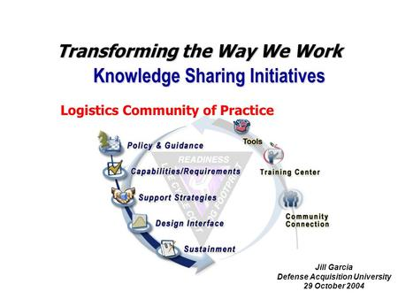 Transforming the Way We Work Jill Garcia Defense Acquisition University 29 October 2004 Logistics Community of Practice Knowledge Sharing Initiatives Knowledge.