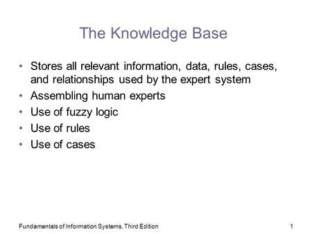 Fundamentals of Information Systems, Third Edition1 The Knowledge Base Stores all relevant information, data, rules, cases, and relationships used by the.