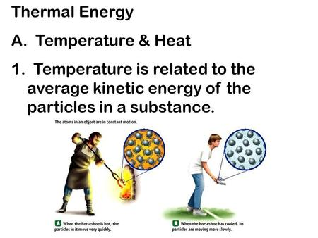 Thermal Energy A.  Temperature & Heat