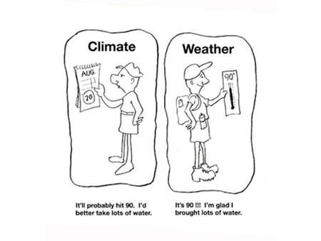 What's the difference? Climate? Typical weather over a LOOOONG period of Weather? Over a short period of Wind Cloudiness Pressure Temperature Precipitation.