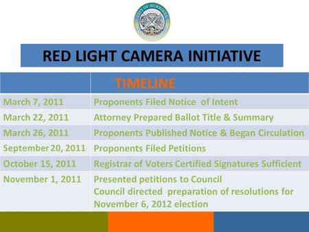 RED LIGHT CAMERA INITIATIVE the future of southern california TIMELINE March 7, 2011Proponents Filed Notice of Intent March 22, 2011Attorney Prepared Ballot.