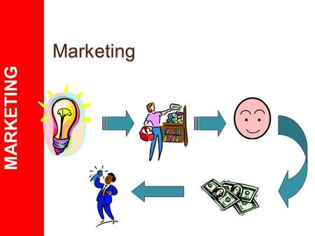 <strong>MARKETING</strong> <strong>Marketing</strong> BM Unit 2 - LO22 Success Criteria: To introduce <strong>marketing</strong> and its significance in modern business practices. Learning Intentions: