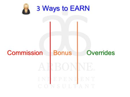 CommissionBonusOverrides 3 Ways to EARN. Commission Wholesale 65% Retail Commission 35% Client 15% Preferred Client Consultant.