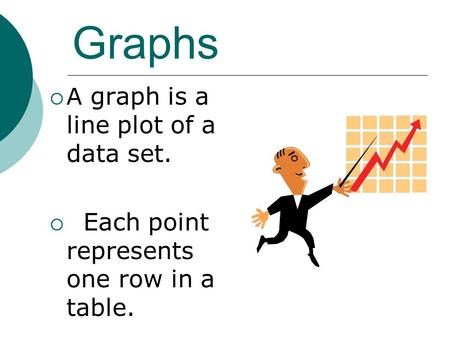 Graphs  A graph is a line plot of a data set.  Each point represents one row in a table.