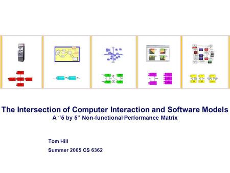 "The Intersection of Computer Interaction and Software Models A ""5 by 5"" Non-functional Performance Matrix Tom Hill Summer 2005 CS 6362."