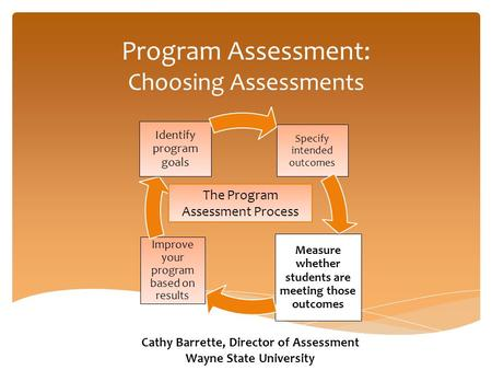 Program Assessment: Choosing Assessments Specify intended outcomes Measure whether students are meeting those outcomes Improve your program based on results.