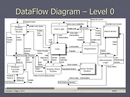 DataFlow Diagram – Level 0. DDF – Level 1 ► Breaks down each process ► Shows exactly what each data is and where it flows ► Six Processes, Six Different.