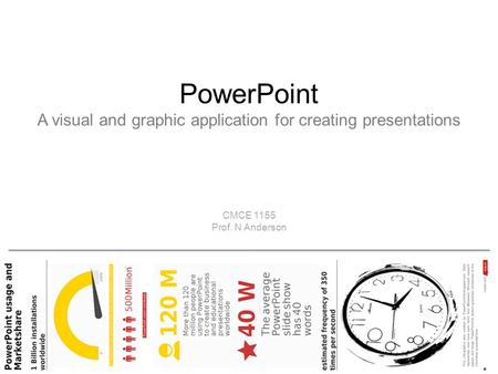 PowerPoint A visual and graphic application for creating presentations CMCE 1155 Prof. N Anderson.